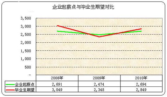 2009年国庆阅兵_2009庄园_2009收入