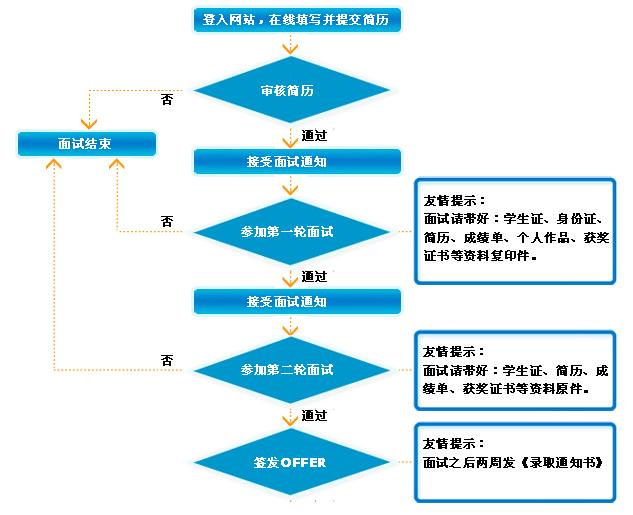 【深圳市华侨城天华建筑设计有限公司2015