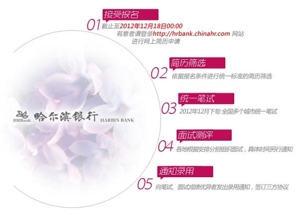 【哈尔滨银行2013校园招聘】-大街网